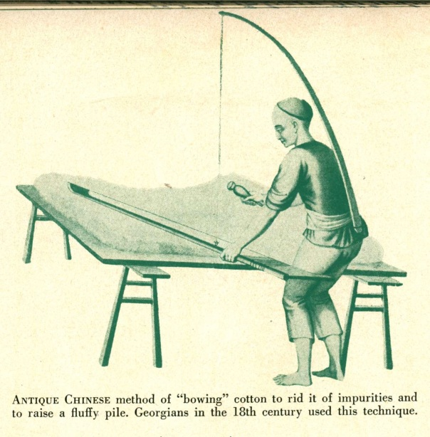 American Fabrics, Number 02. 1947.